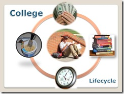 collegelifecycle