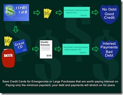 credit_payments