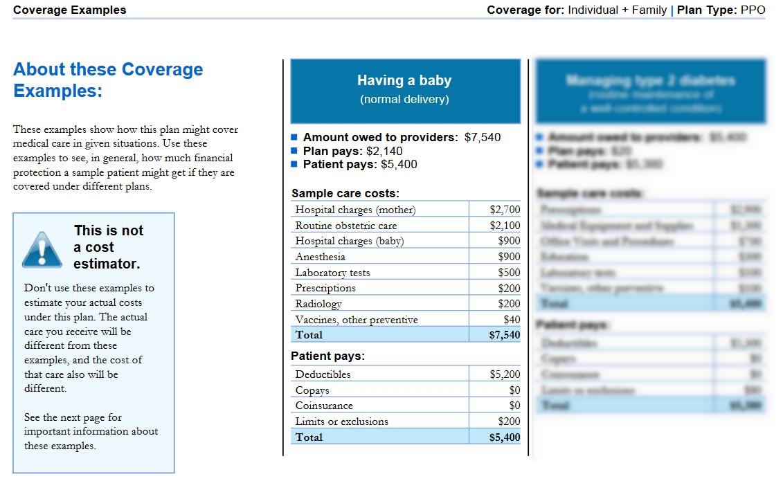 Obamacare Insurance - Pregnancy Coverage