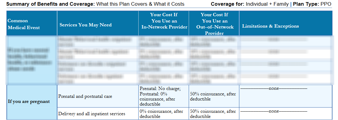 Obamacare Insurance Pregnancy Coverage