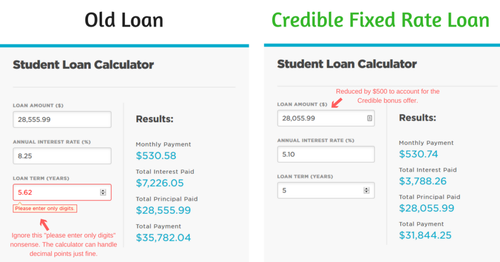 Credible Fixed Rate Loan Comparison