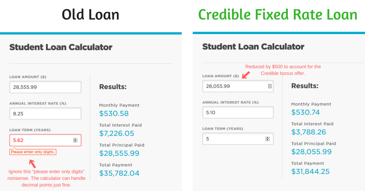 how to pay back student loans early canada
