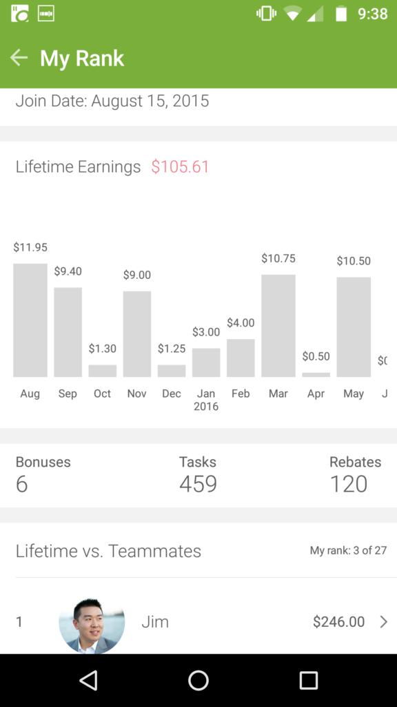 Ibotta App Earnings
