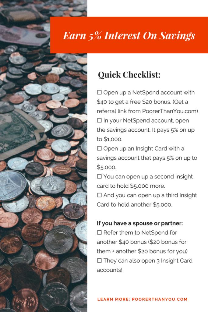 Earn 5 Percent Interest on Your Savings Checklist