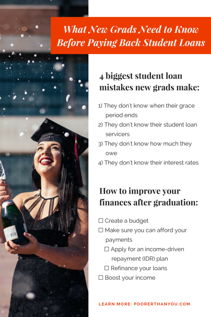 New Grad's Student Loan Repayment - What You Need to Know