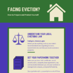 What to Do When You're Facing Eviction