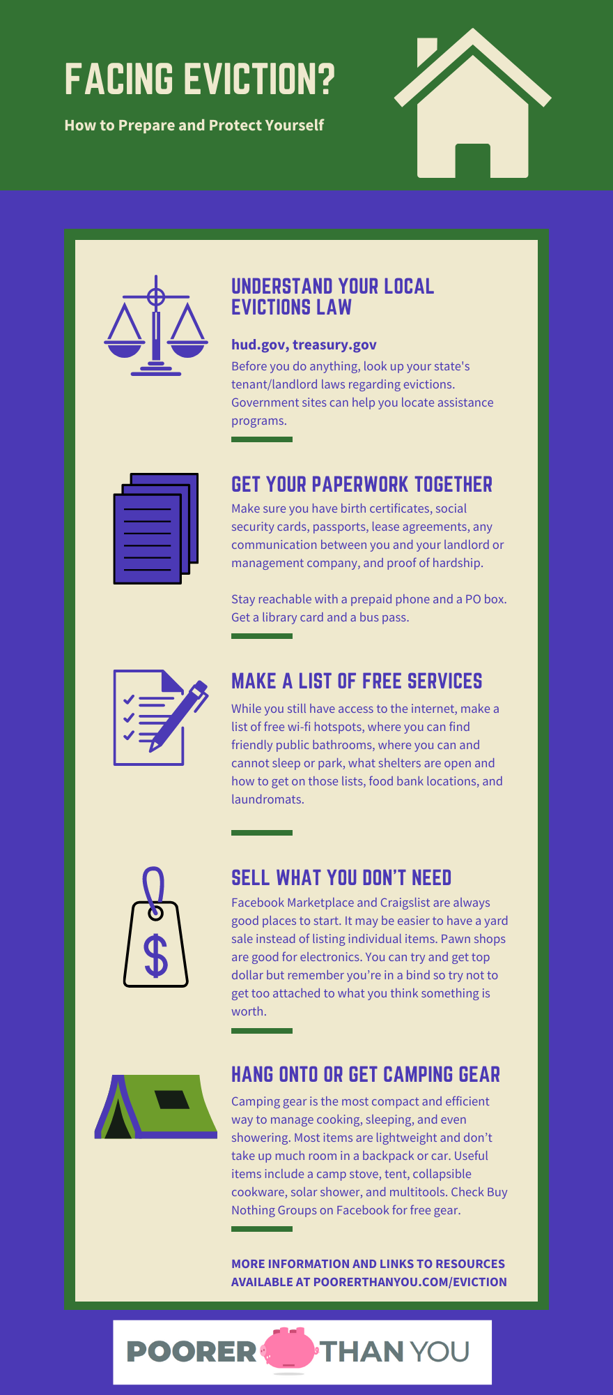Facing Eviction? Infographic of steps to take.